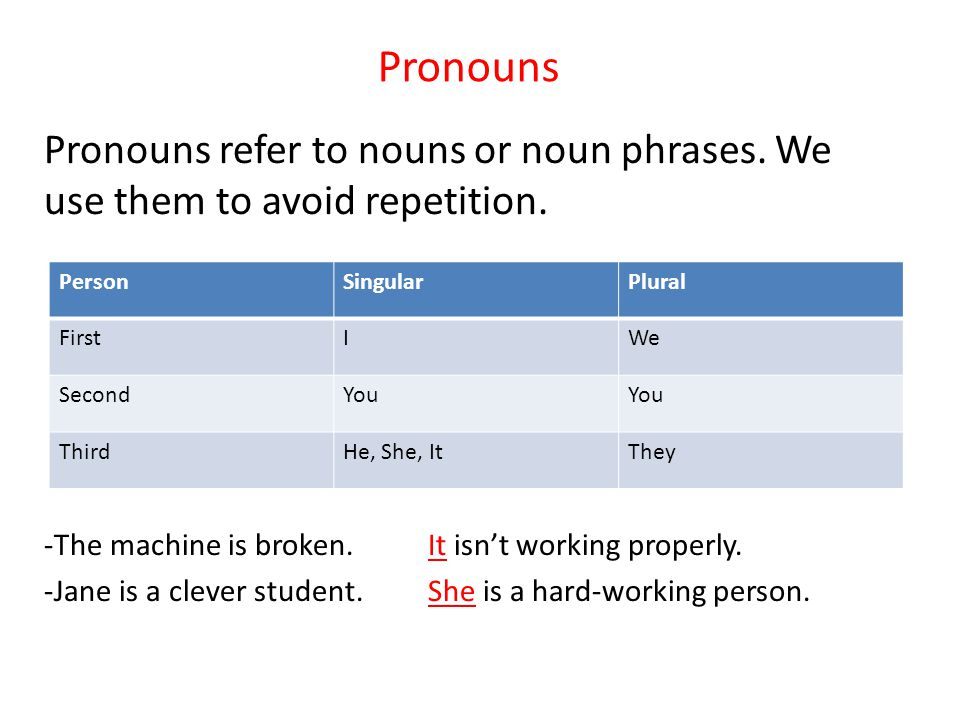 Pronouns Pronouns refer to nouns or noun phrases. We use them to avoid repetition. The machine is broken. It isn't working properly.