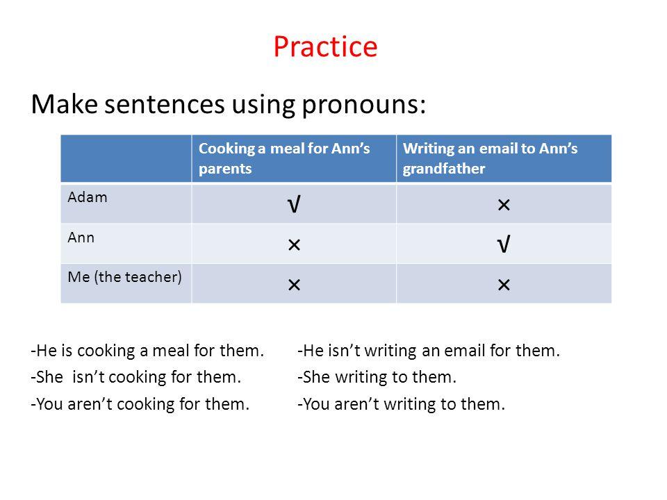 Practice Make sentences using pronouns: √ ×
