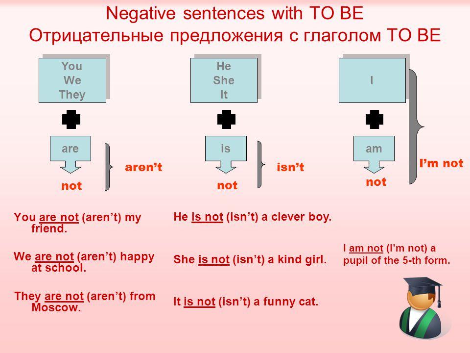 Negative sentences with TO BE Отрицательные предложения с глаголом TO BE