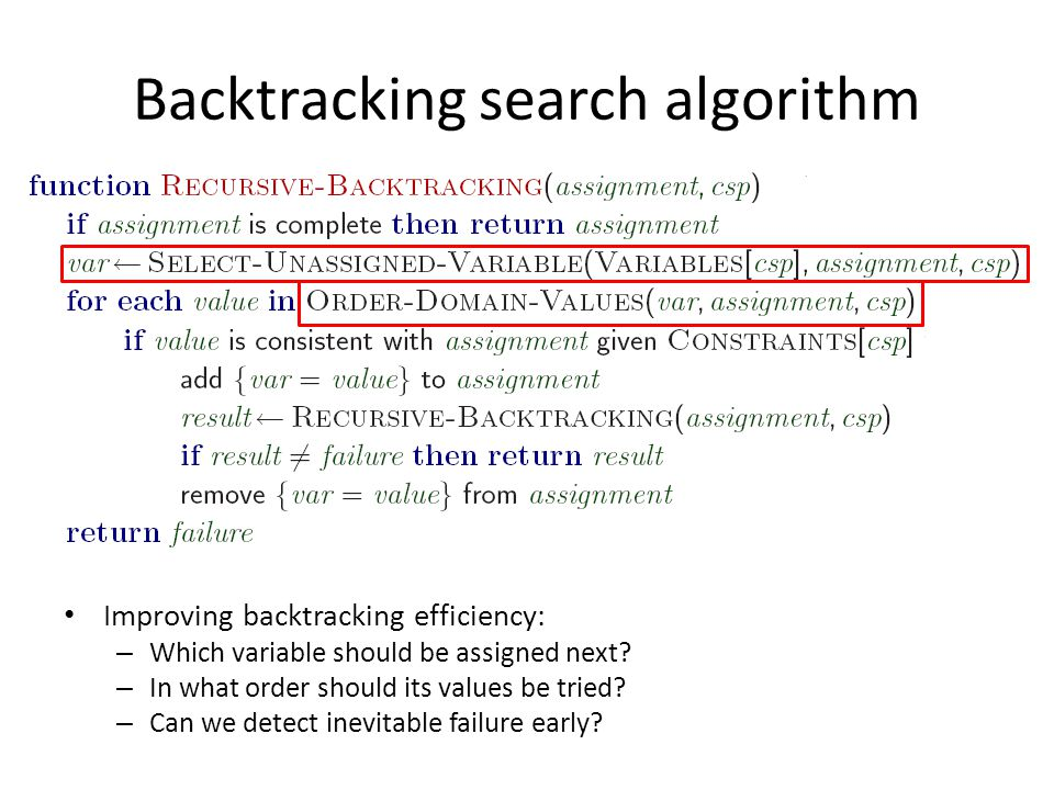 Backtracking search algorithm