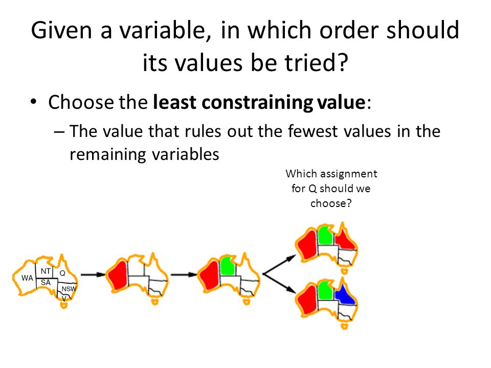 Given a variable, in which order should its values be tried