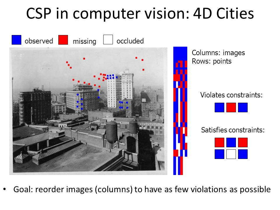 CSP in computer vision: 4D Cities