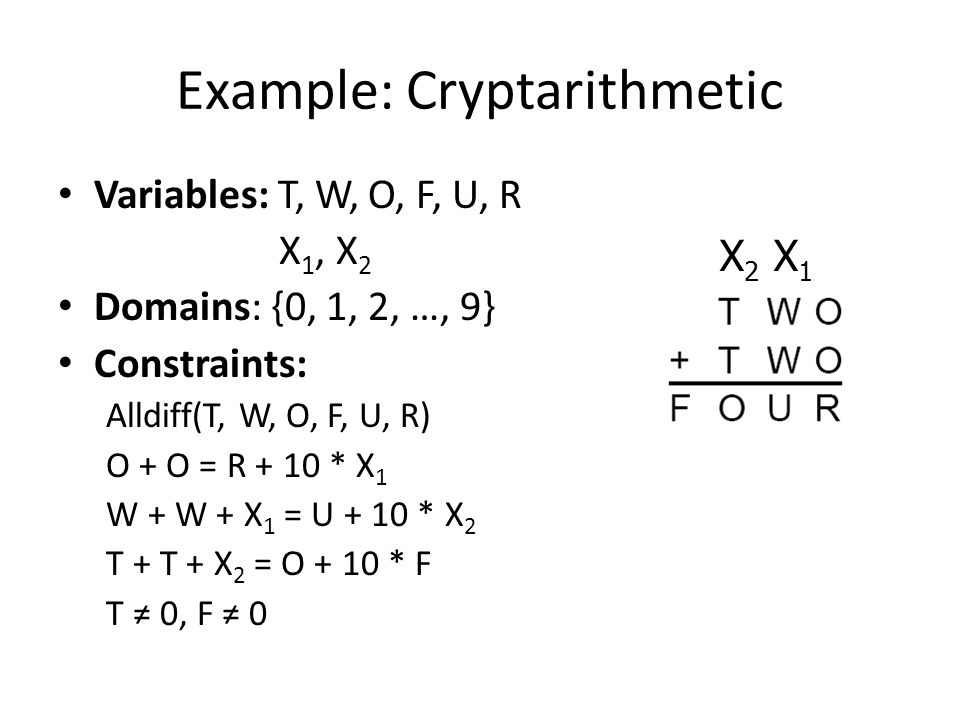 Example: Cryptarithmetic
