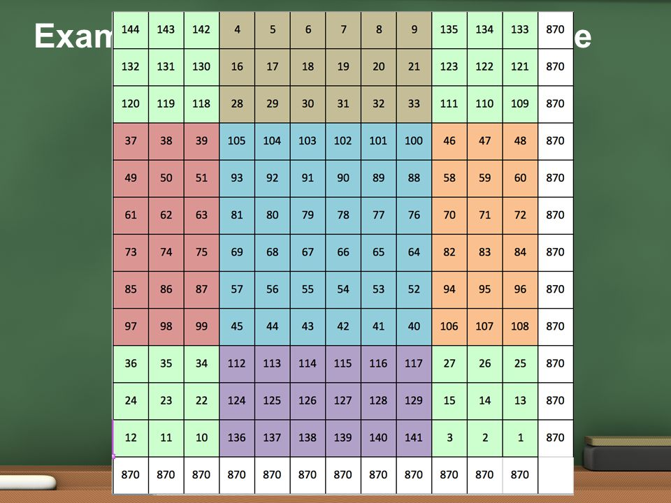 Example of a 12 X 12 Magic Square