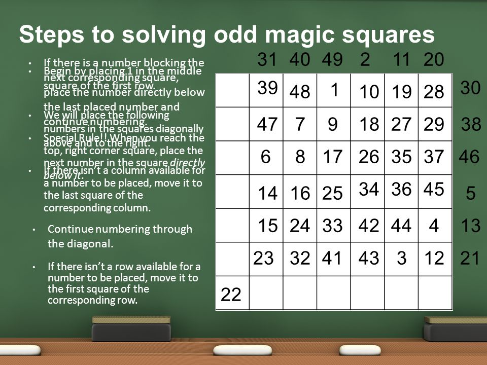 Steps to solving odd magic squares