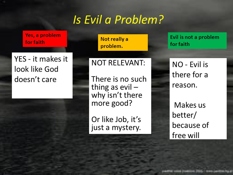 Is Evil a Problem YES - it makes it look like God doesn't care