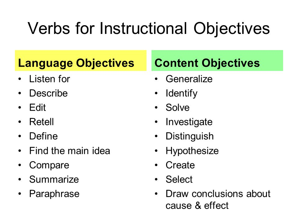 Verbs for Instructional Objectives