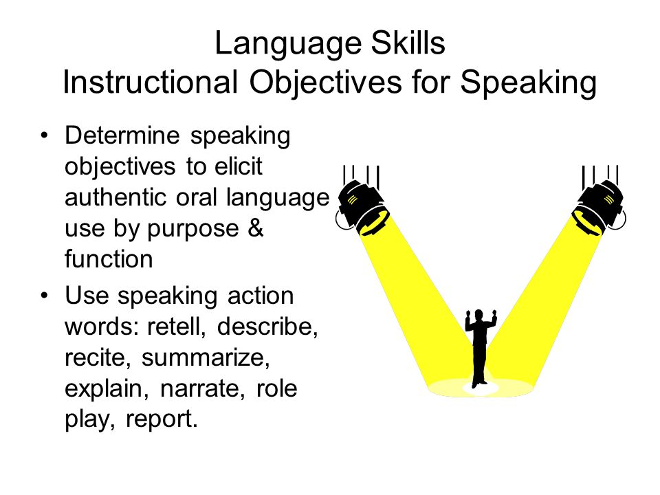 Language Skills Instructional Objectives for Speaking