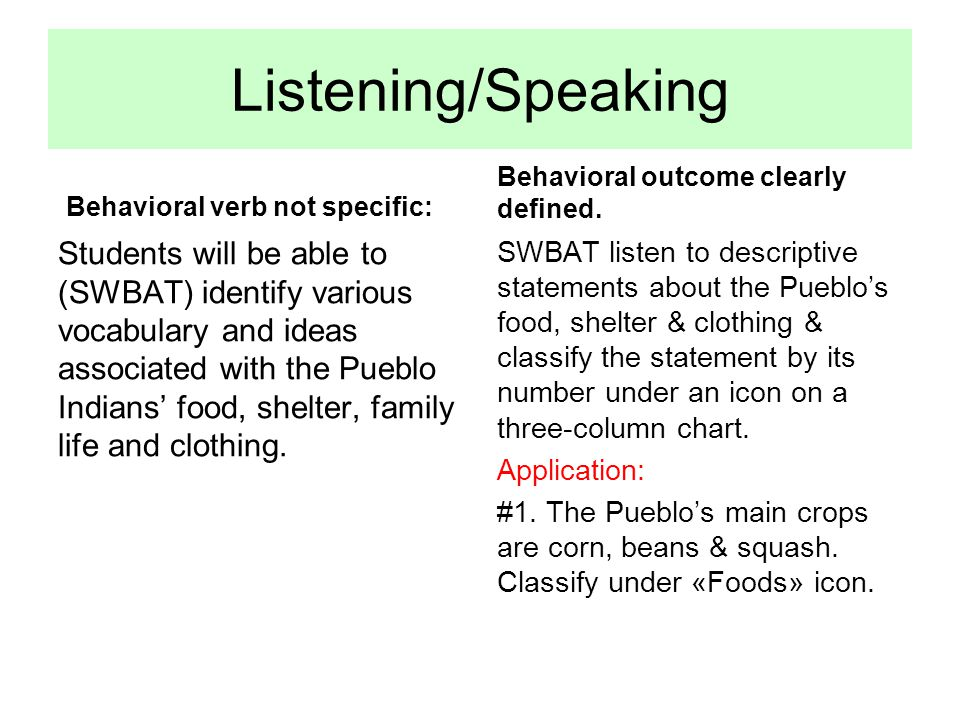 Listening/Speaking Behavioral verb not specific: Behavioral outcome clearly defined.