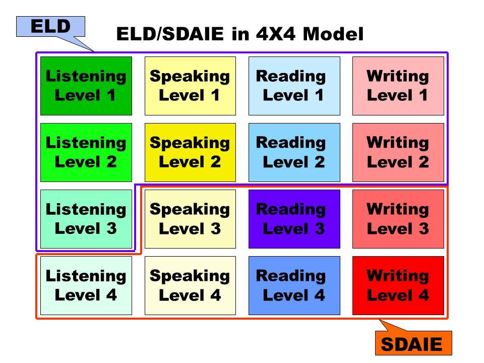 ELD ELD/SDAIE in 4X4 Model SDAIE Listening Level 1 Level 2 Level 3