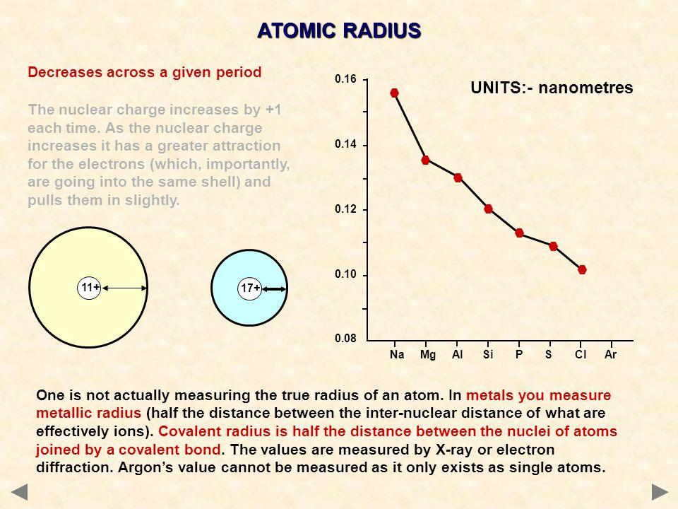 ATOMIC RADIUS UNITS:- nanometres Decreases across a given period