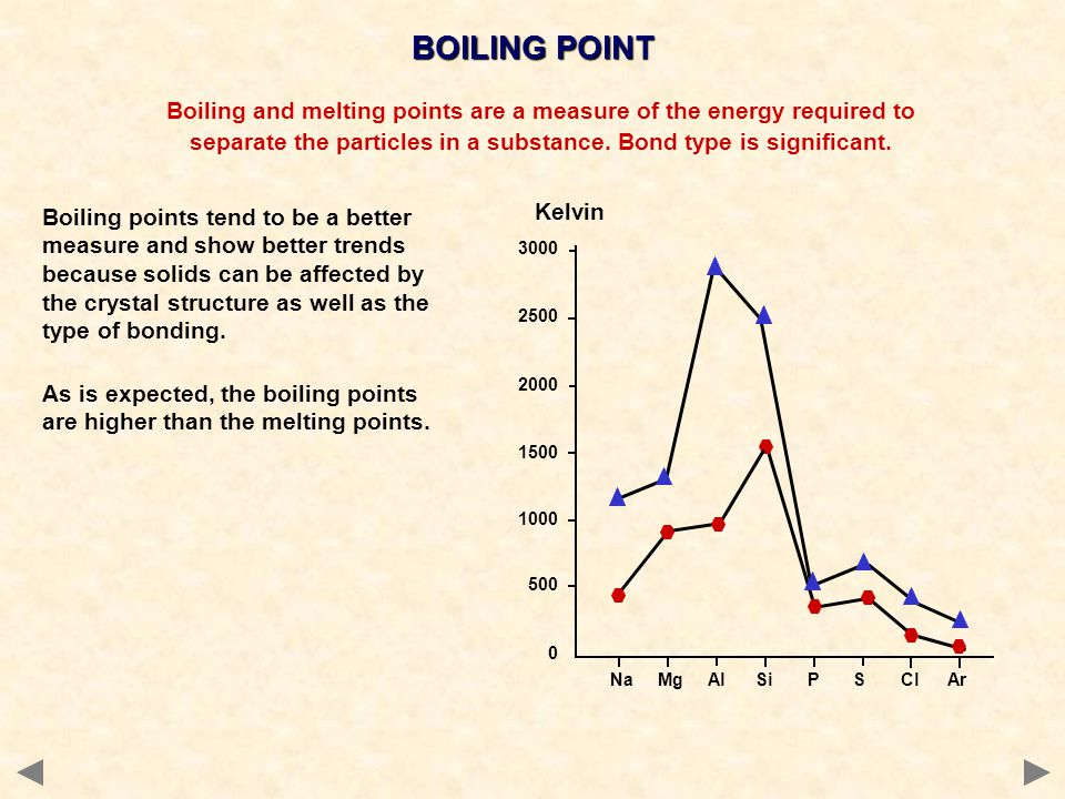 BOILING POINT Boiling and melting points are a measure of the energy required to. separate the particles in a substance. Bond type is significant.