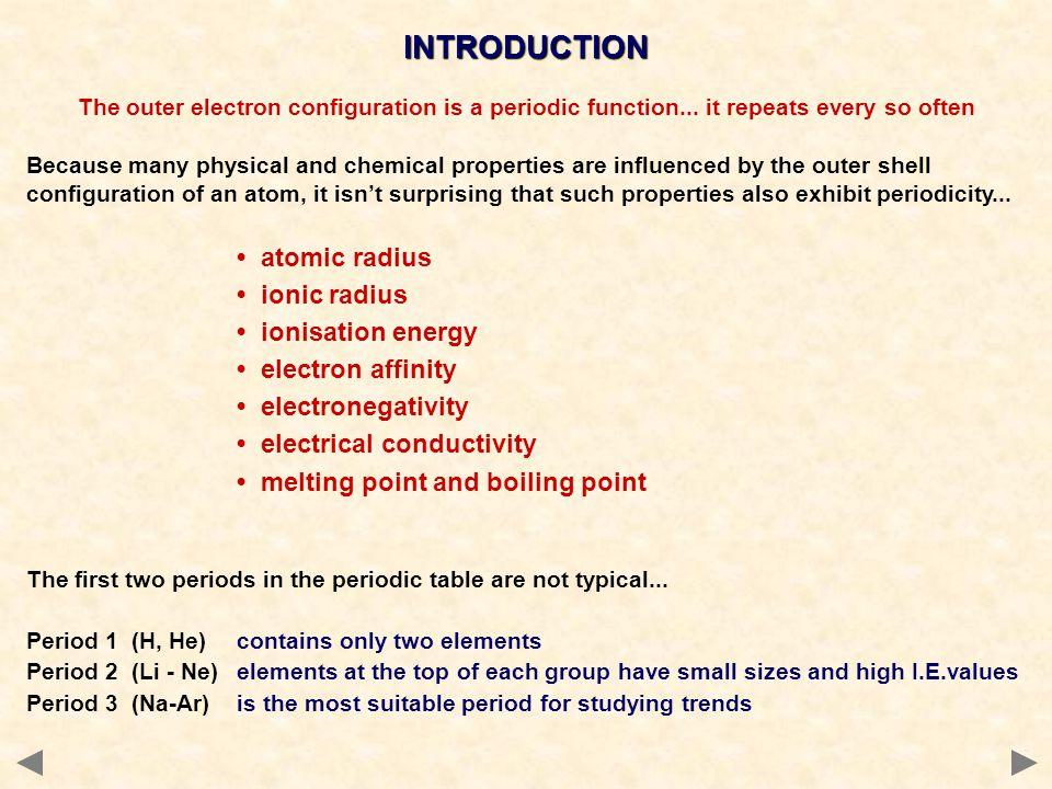 INTRODUCTION • ionic radius • ionisation energy • electron affinity