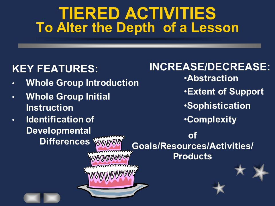 TIERED ACTIVITIES To Alter the Depth of a Lesson