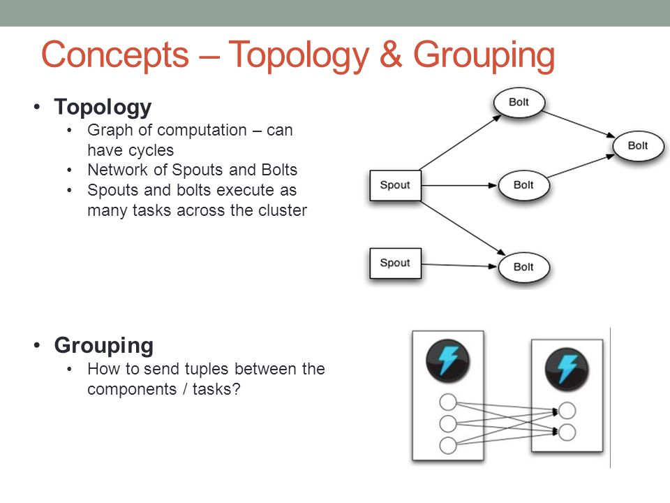 Concepts – Topology & Grouping