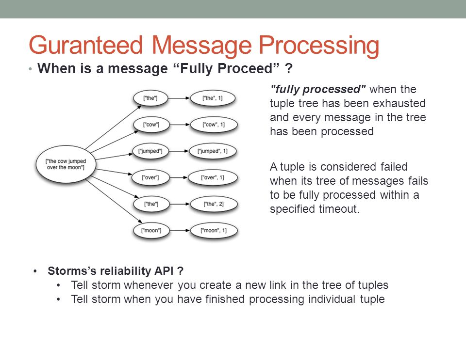 Guranteed Message Processing