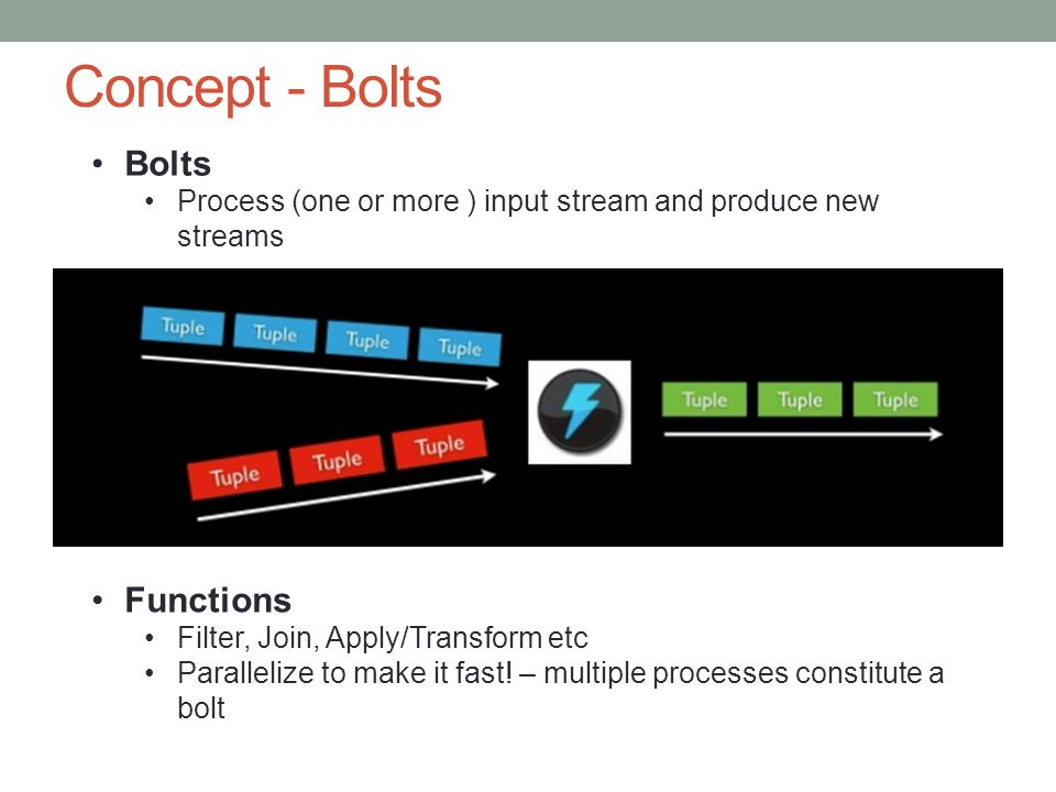 Concept - Bolts Bolts Functions