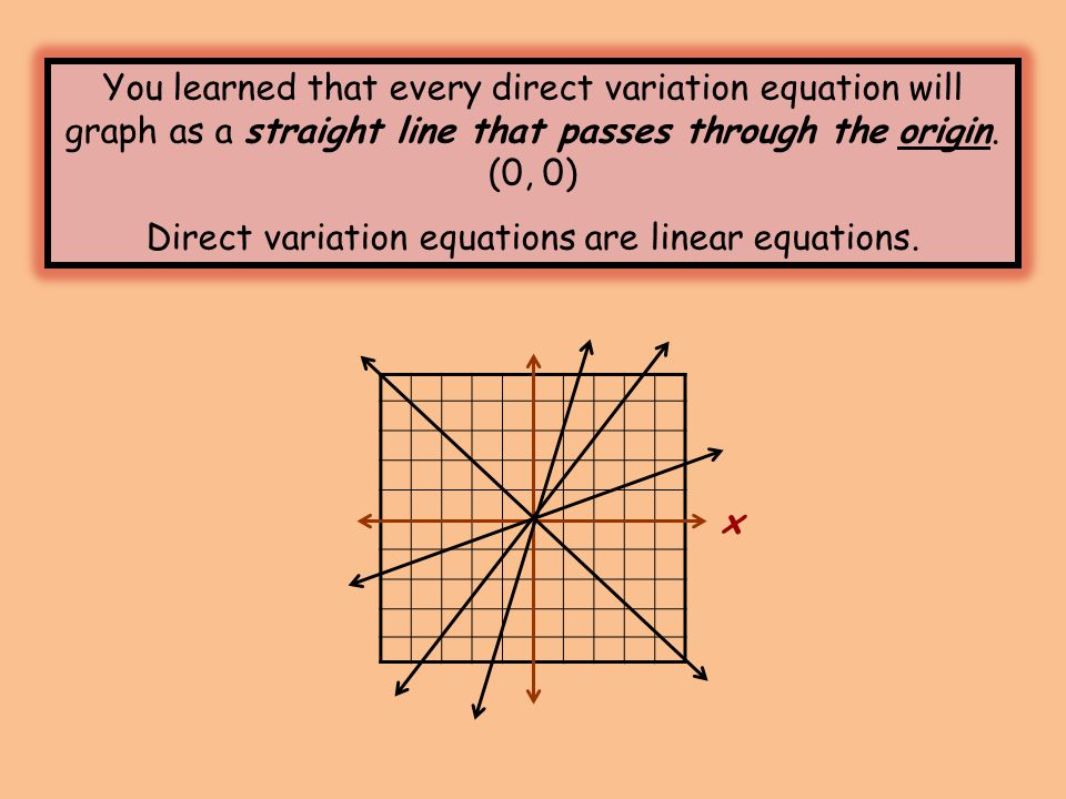 Direct variation equations are linear equations.