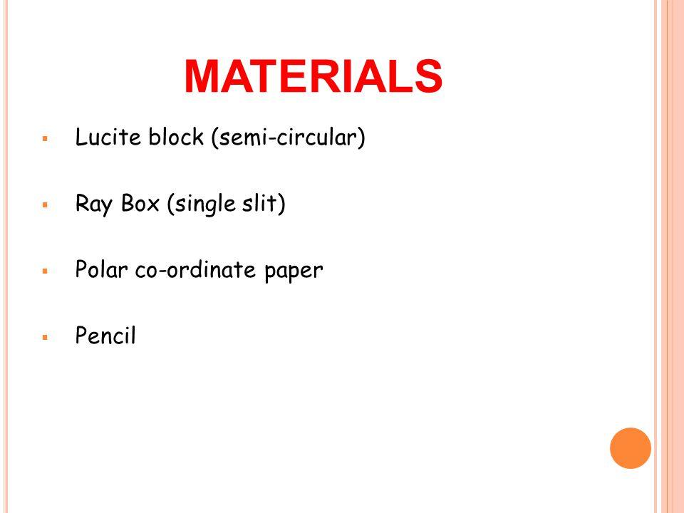 MATERIALS Lucite block (semi-circular) Ray Box (single slit)