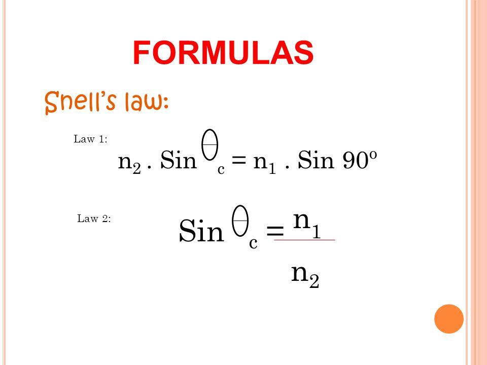 formulas n2 Snell's law: n2 . Sin c = n1 . Sin 90o Sin c = n1 Law 1: