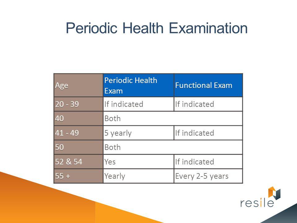 Periodic Health Examination