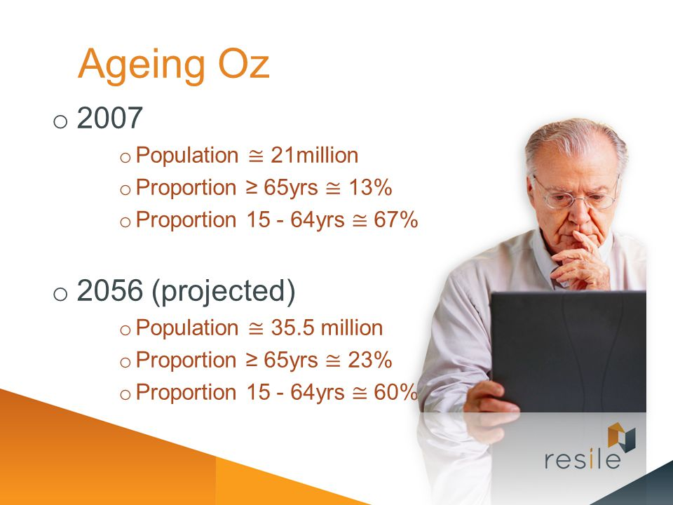 Ageing Oz 2007 2056 (projected) Population ≅ 21million