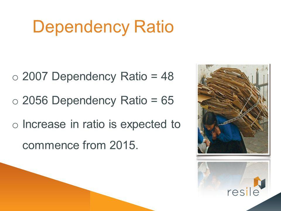Dependency Ratio 2007 Dependency Ratio = 48 2056 Dependency Ratio = 65