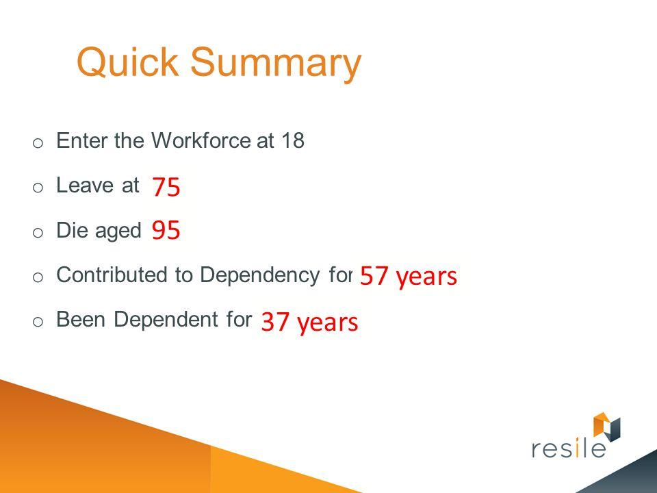 Quick Summary 75 95 57 years 37 years 58 years