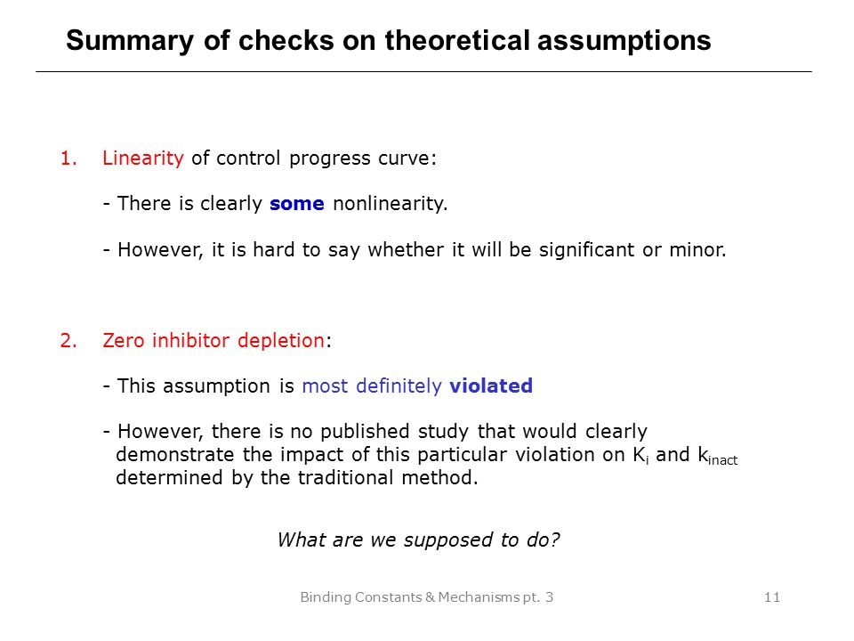 Summary of checks on theoretical assumptions