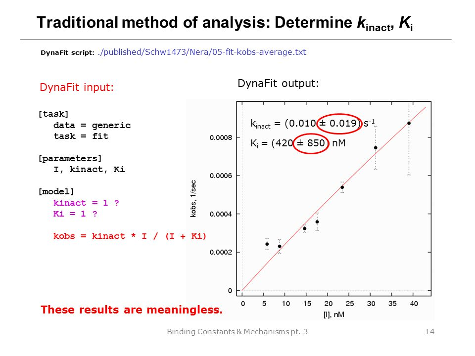 Traditional method of analysis: Determine kinact, Ki