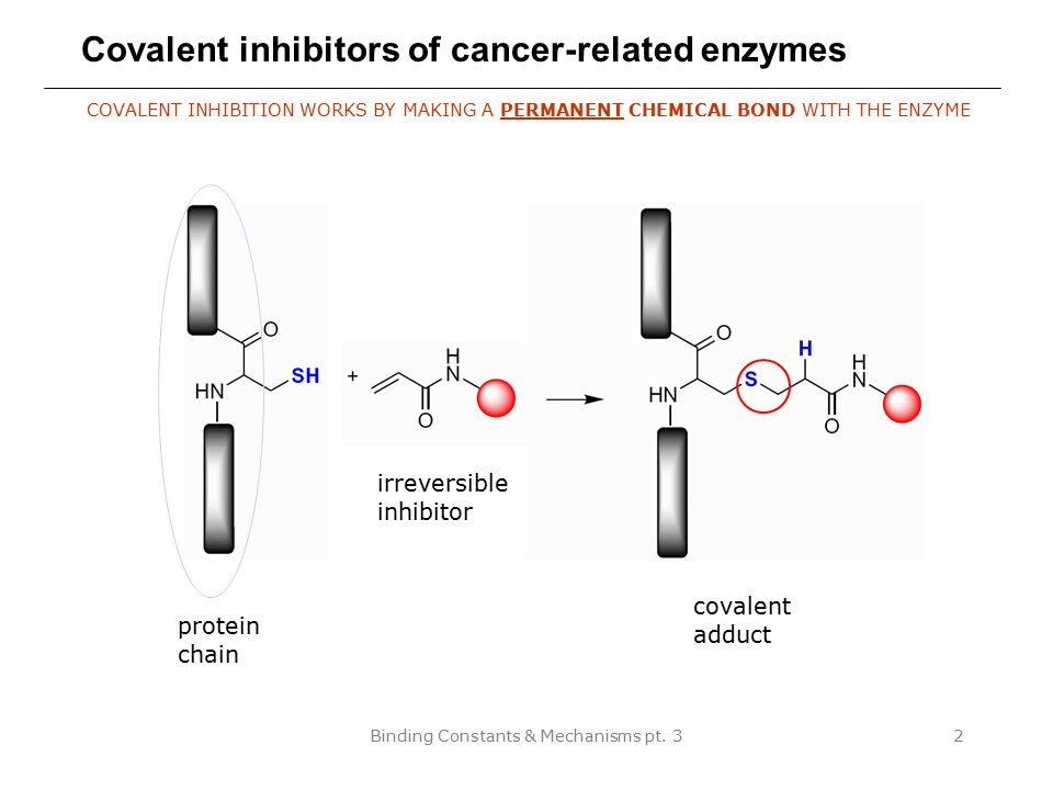 Covalent inhibitors of cancer-related enzymes