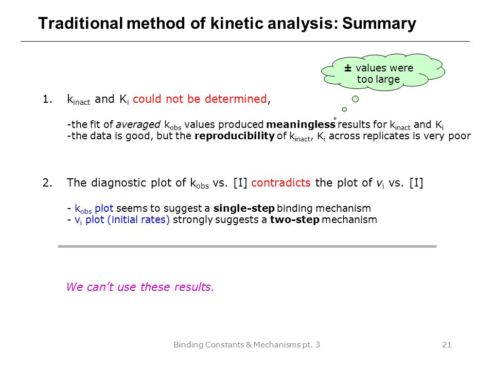 Traditional method of kinetic analysis: Summary