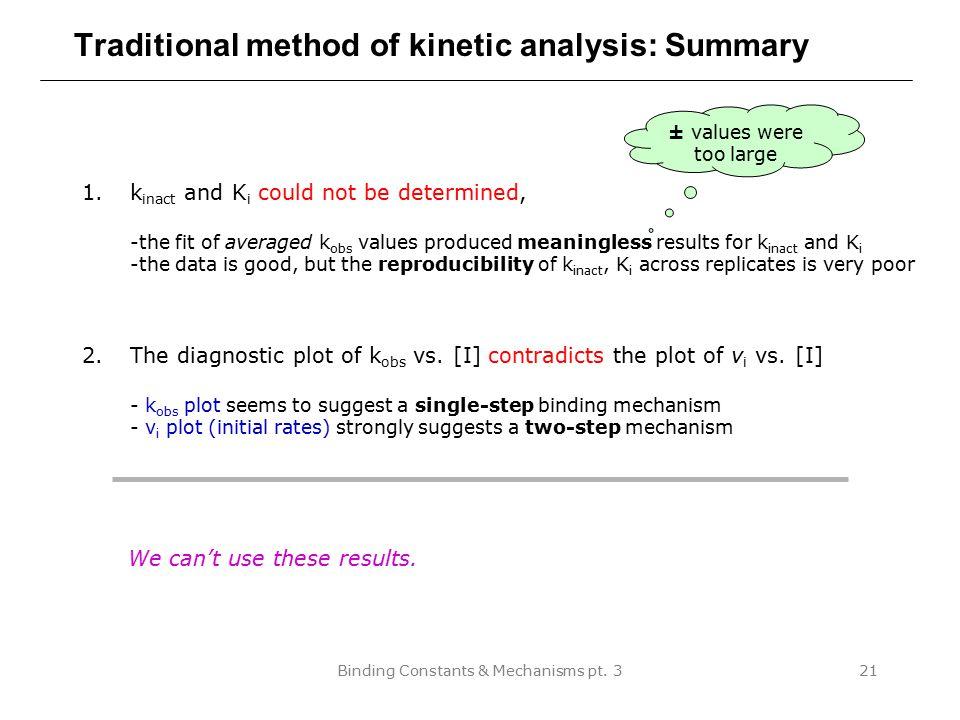 Traditional method of kinetic analysis: Summary