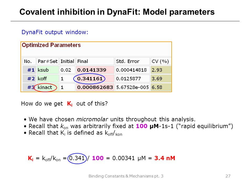 Covalent inhibition in DynaFit: Model parameters
