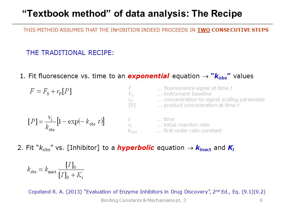Textbook method of data analysis: The Recipe