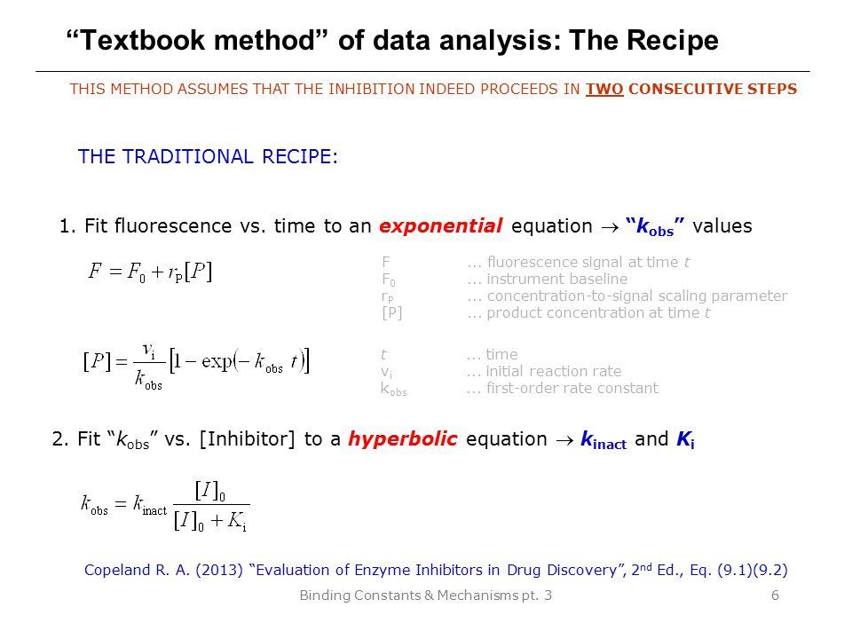 Textbook method of data analysis: The Recipe