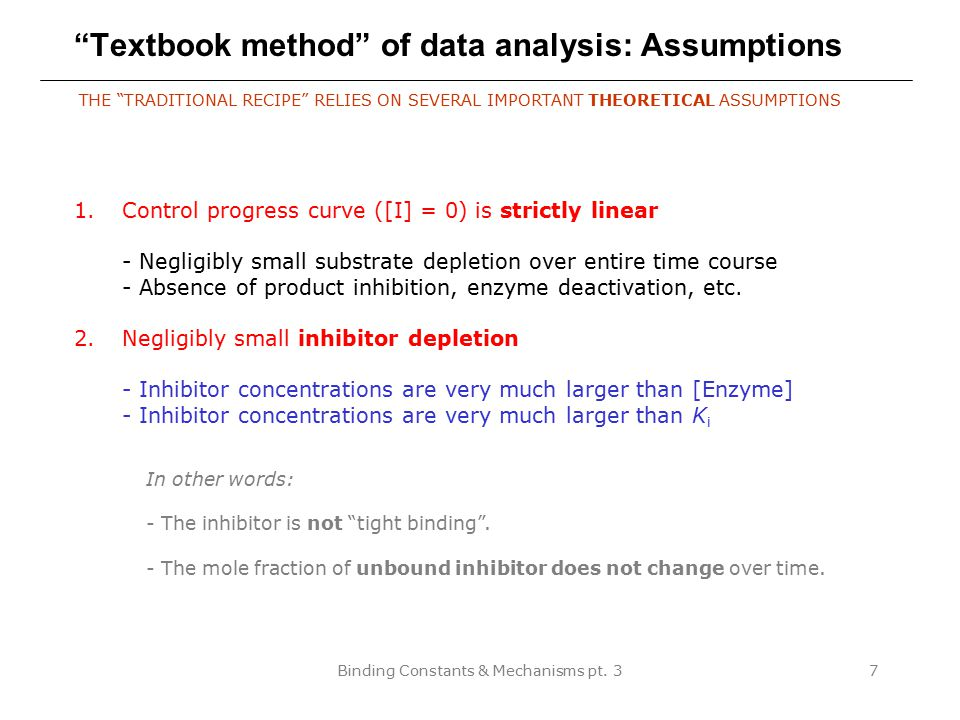 Textbook method of data analysis: Assumptions