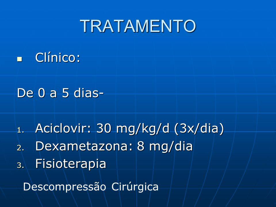 TRATAMENTO Clínico: De 0 a 5 dias- Aciclovir: 30 mg/kg/d (3x/dia)