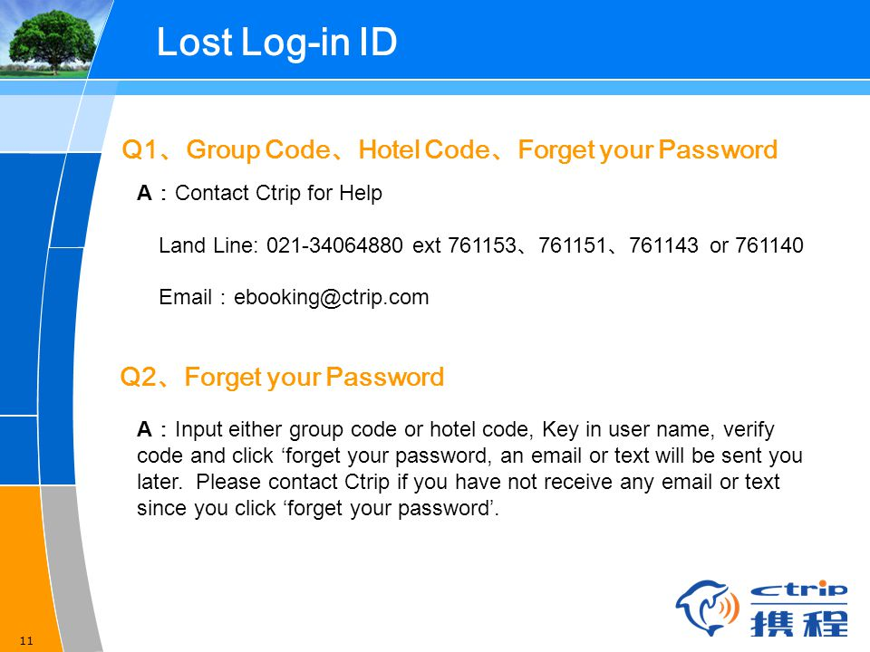Lost Log-in ID Q1、Group Code、Hotel Code、Forget your Password
