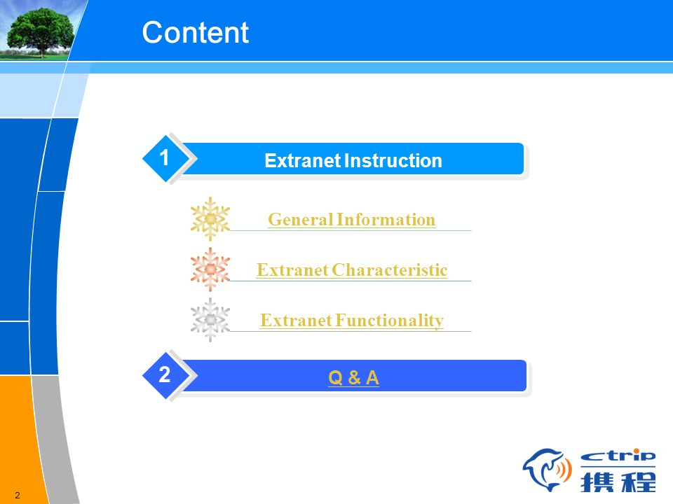Extranet Characteristic Extranet Functionality