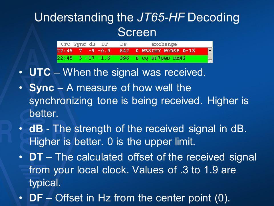 Understanding the JT65-HF Decoding Screen