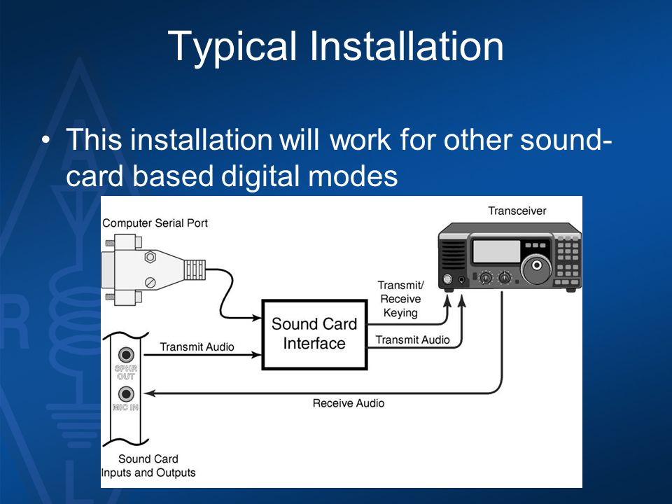Typical Installation This installation will work for other sound-card based digital modes