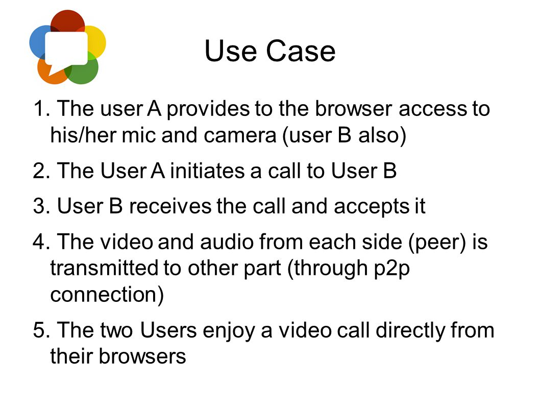 Use Case 1. The user A provides to the browser access to his/her mic and camera (user B also) 2. The User A initiates a call to User B.
