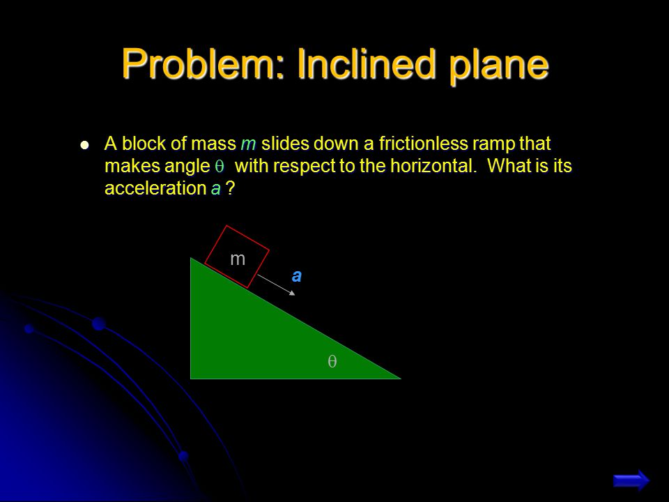 Problem: Inclined plane
