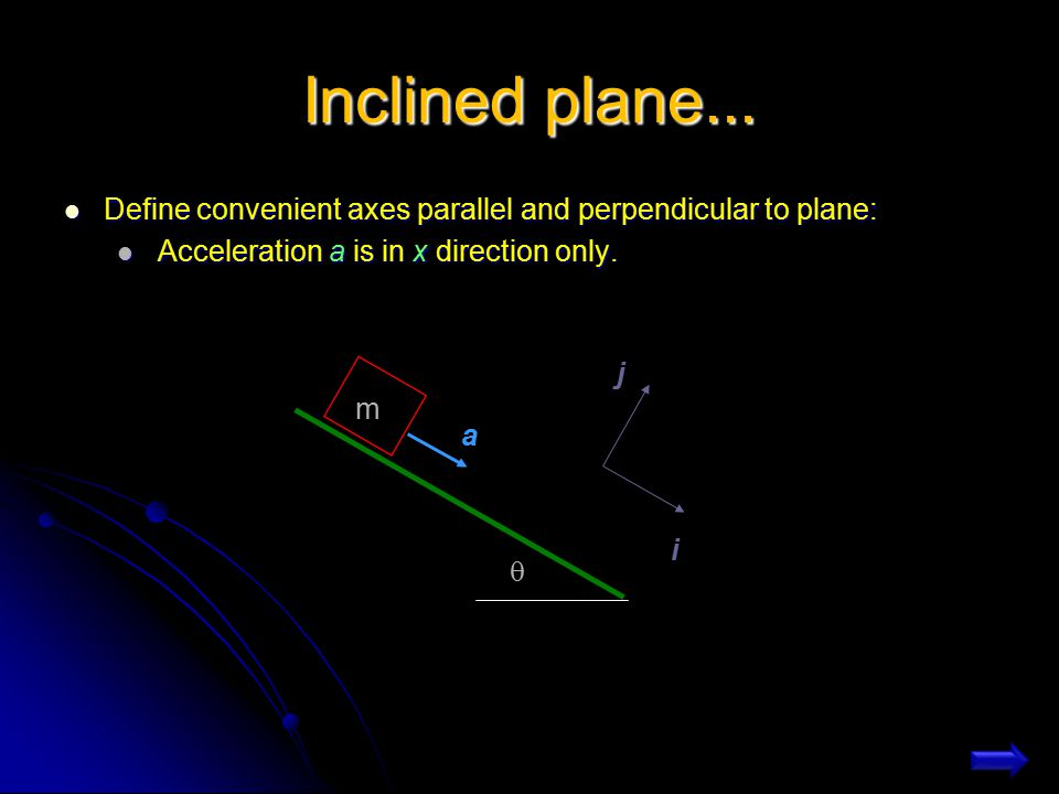 Inclined plane... Define convenient axes parallel and perpendicular to plane: Acceleration a is in x direction only.