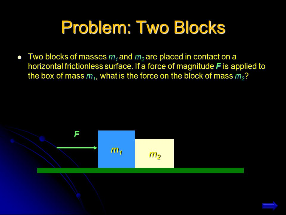 Problem: Two Blocks