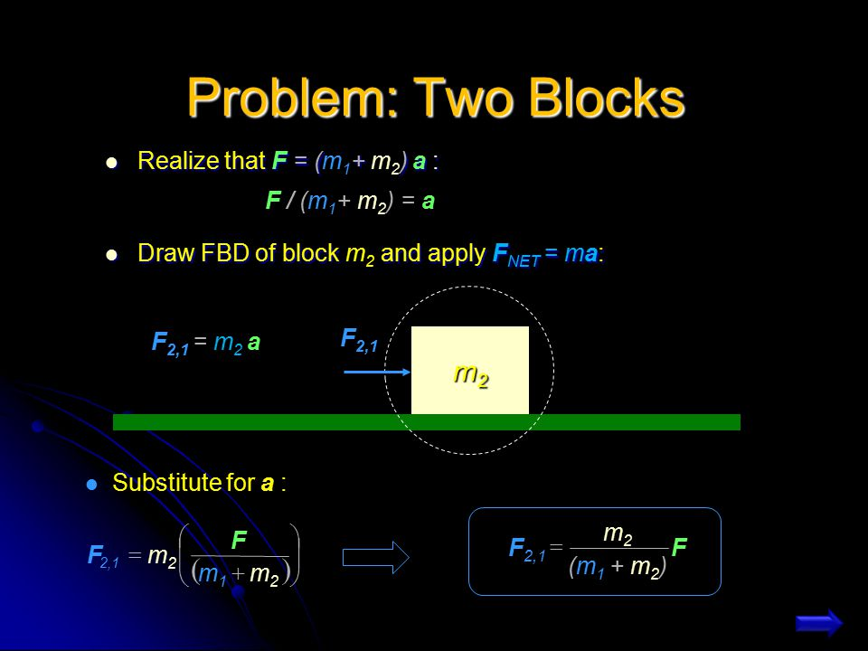 Problem: Two Blocks ( ) m2 Realize that F = (m1+ m2) a :