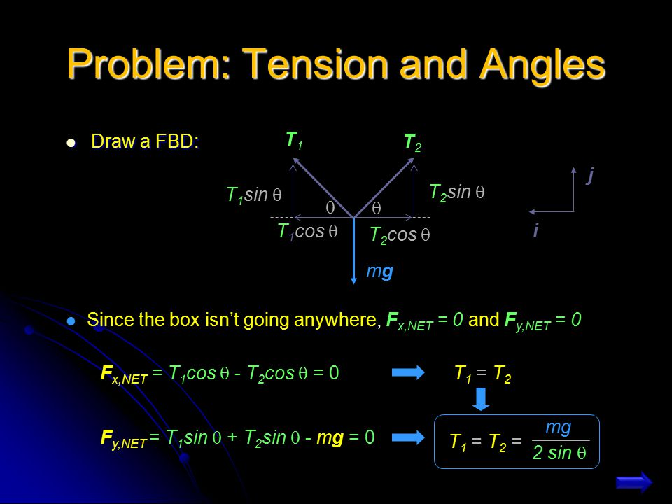 Problem: Tension and Angles