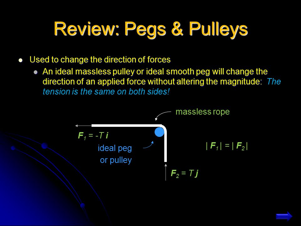 Review: Pegs & Pulleys Used to change the direction of forces