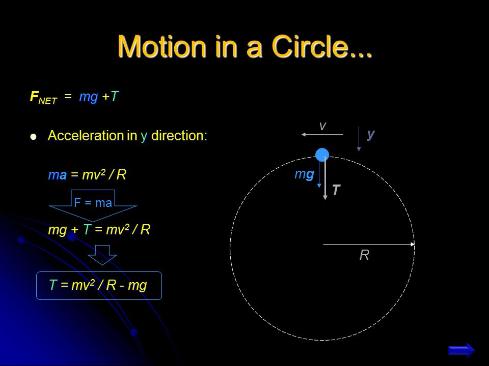 Motion in a Circle... FNET = mg +T Acceleration in y direction: v